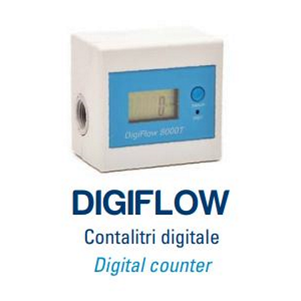Contor digital Bilt